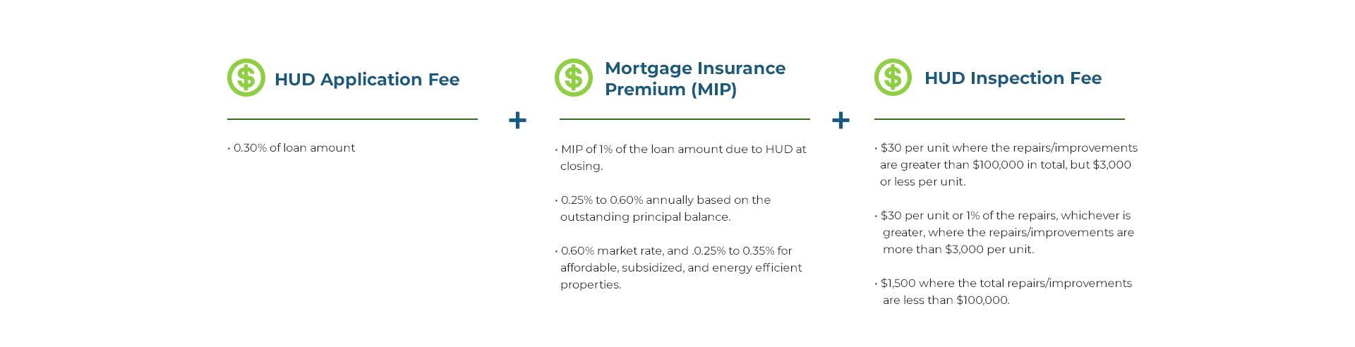 Hud 223 F Loan Lsg Lending Advisors